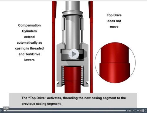 Drilling Tool Runtime–2:39