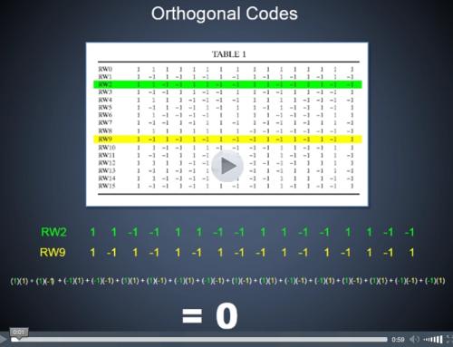 Orthogonal Codes Runtime–2:02