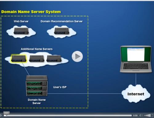Domain Name Server Runtime–1:18